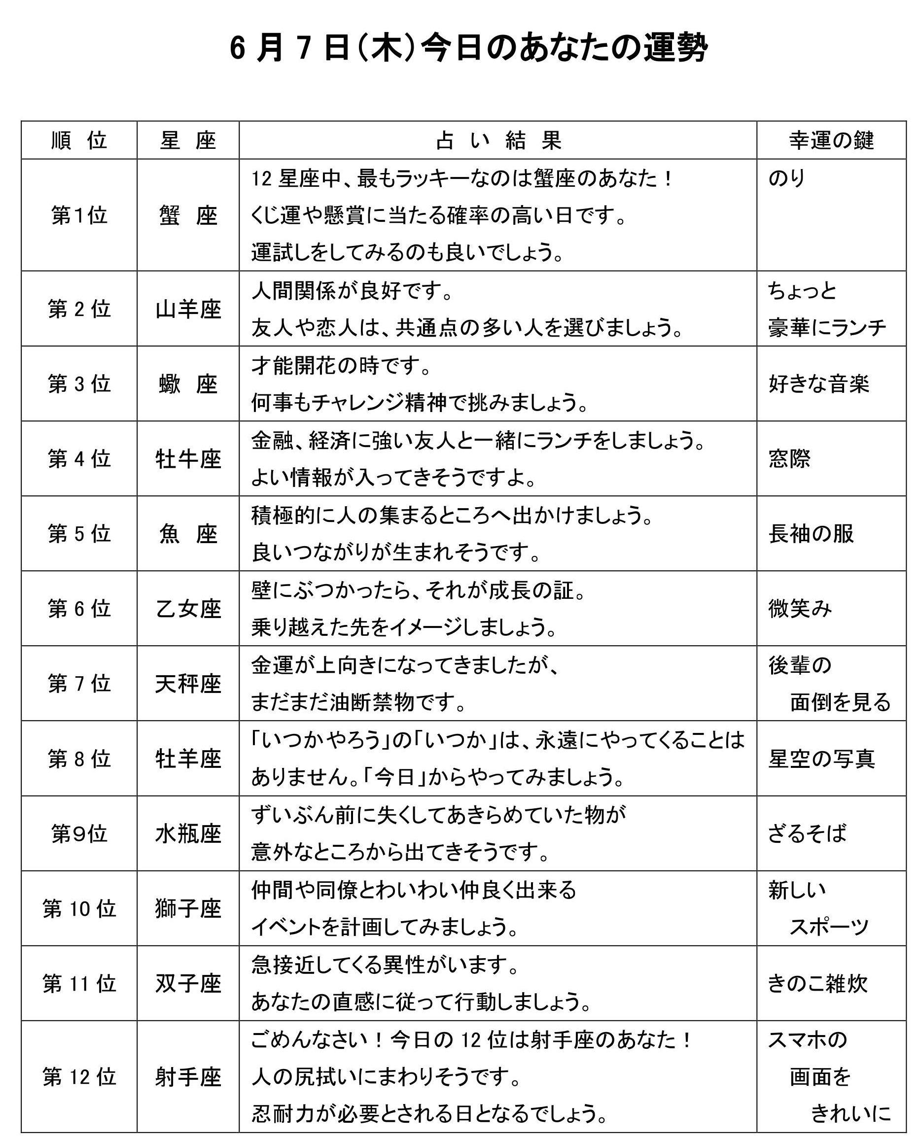 生島ヒロシ占い