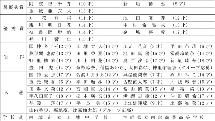 第34回ダイキンオーキッドレディスゴルフトーナメント 大会ポスター審査結果