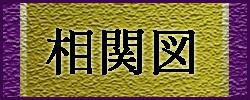 ドラマ 王 尚 円